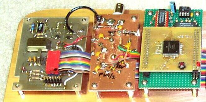 Issue #4 - SWR Module & Simple Antenna Analyzer
